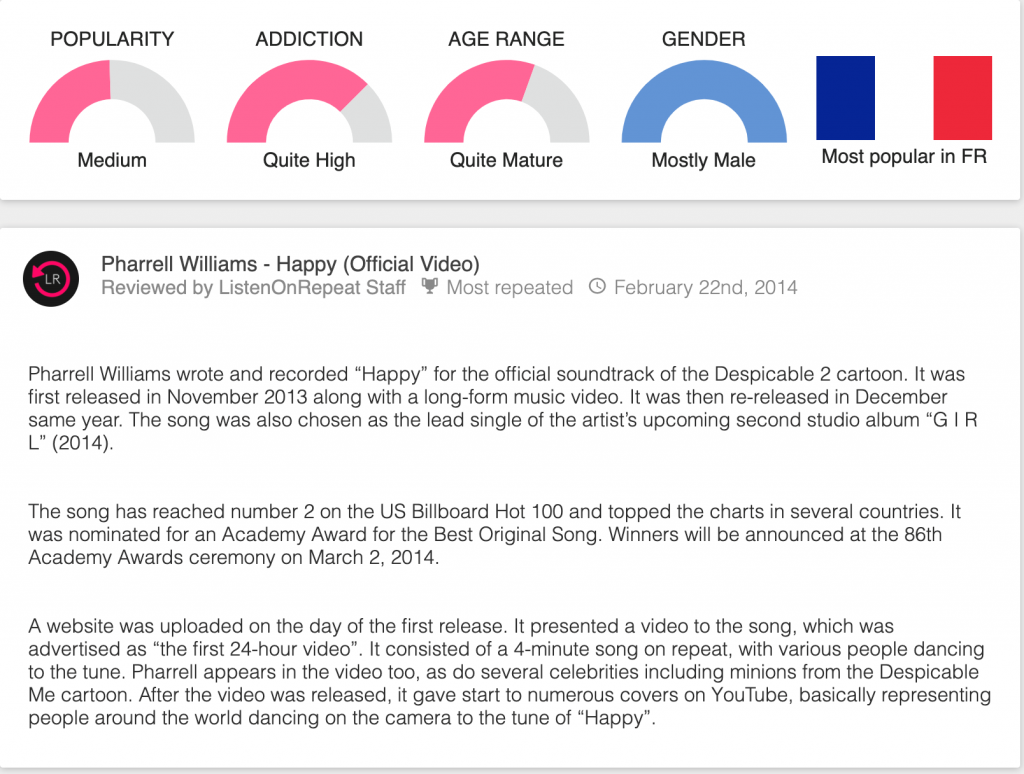 pharrell williams happy review